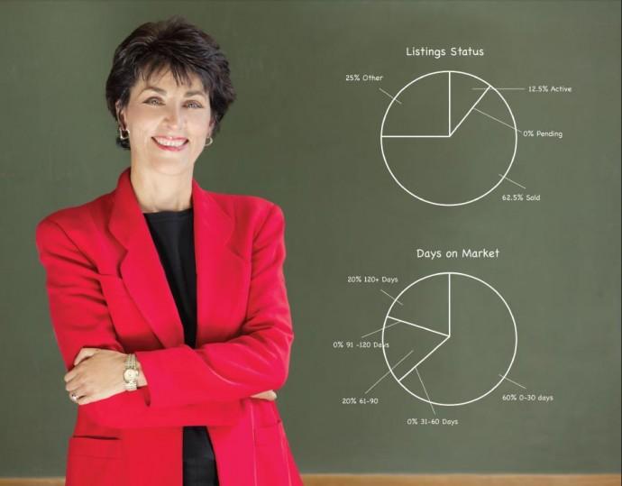 Paula Pagano